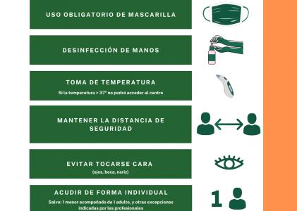 Medidas de seguridad COVID-19 para acceder a las sedes de la Asociación
