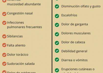 LA FIBROSIS QUÍSTICA NO ES COVID-19